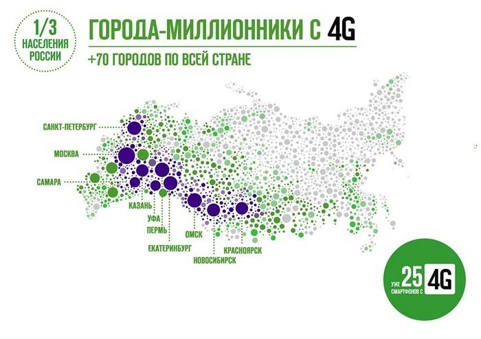 Карты покрытия | nsk mobile